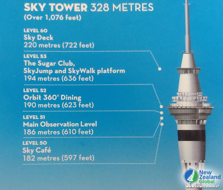 The different levels of the Auckland Sky Tower - New Zealand